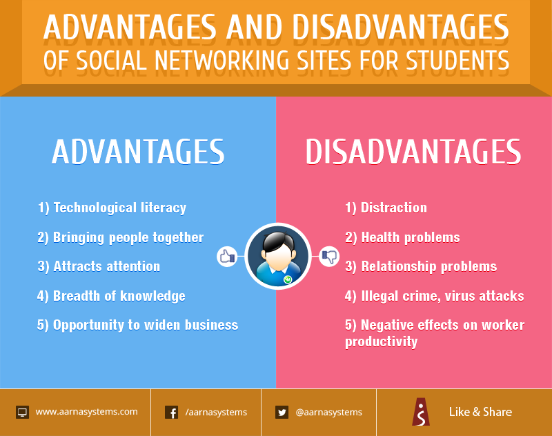 advantages and disadvantages of social netwroking Social media has brought to the world a common medium for thoughts, words and expression but with a price.