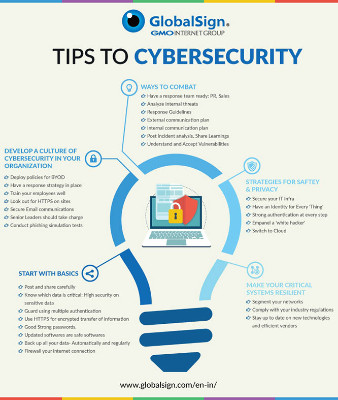 Safety Tips Cyber Security Archives Public Records News